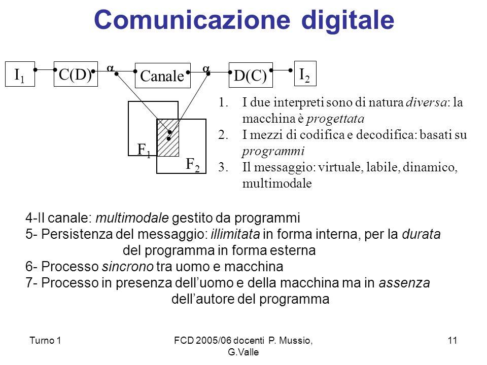 Turno 1FCD 2005/06 docenti P. Mussio, G.Valle 11 Comunicazione digitale Canale C(D) D(C) I 1 I2I2 F1F1 F2F2 1.I due interpreti sono di natura diversa: