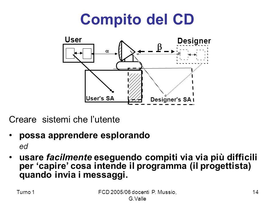 Turno 1FCD 2005/06 docenti P. Mussio, G.Valle 14 Compito del CD Creare sistemi che lutente possa apprendere esplorando ed usare facilmente eseguendo c