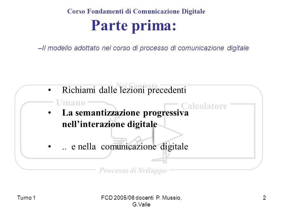 Turno 1FCD 2005/06 docenti P. Mussio, G.Valle 2 Umano Calcolatore Nel Contesto Processo di Sviluppo Richiami dalle lezioni precedenti La semantizzazio