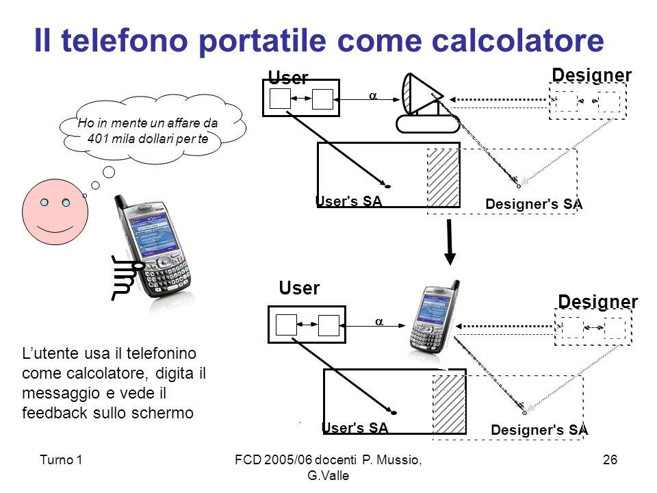 Turno 1FCD 2005/06 docenti P. Mussio, G.Valle 26 Il telefono portatile come calcolatore Designer Designer's SA User User's SA Designer Designer's SA U