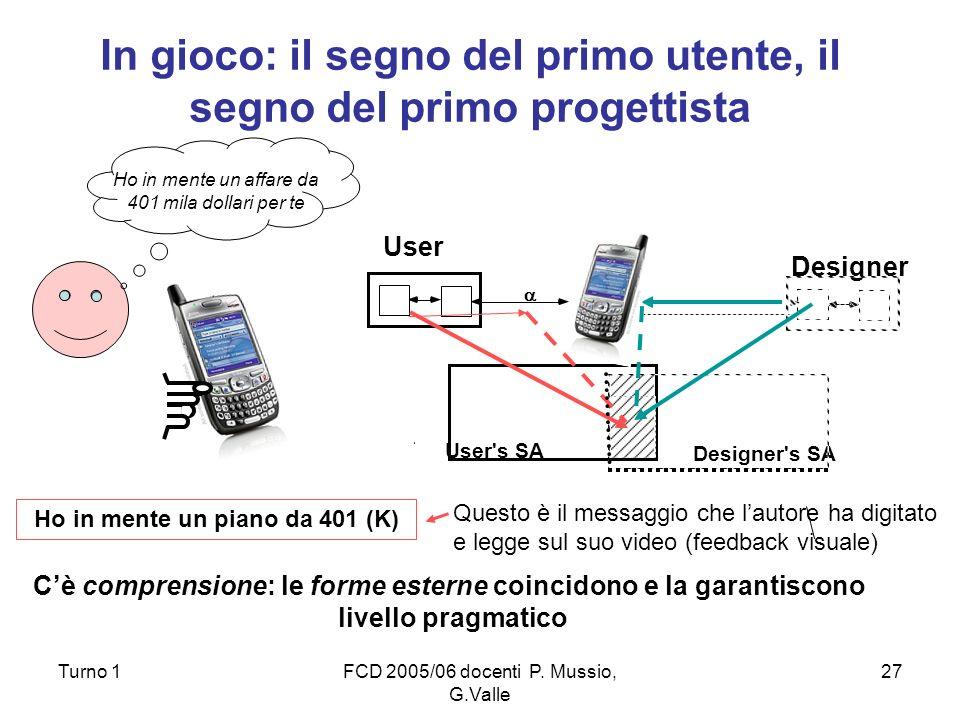 Turno 1FCD 2005/06 docenti P. Mussio, G.Valle 27 In gioco: il segno del primo utente, il segno del primo progettista Designer Designer's SA User User'