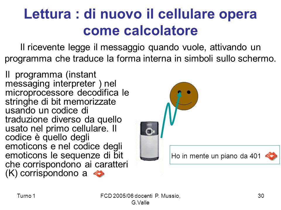 Turno 1FCD 2005/06 docenti P. Mussio, G.Valle 30 Lettura : di nuovo il cellulare opera come calcolatore Il ricevente legge il messaggio quando vuole,