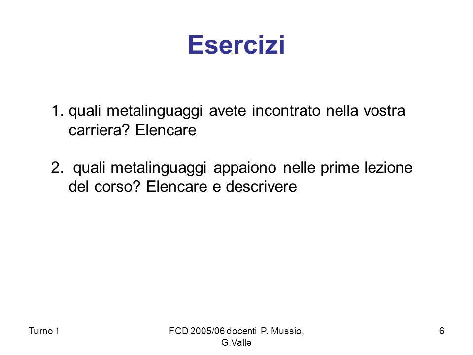Turno 1FCD 2005/06 docenti P. Mussio, G.Valle 6 Esercizi 1.quali metalinguaggi avete incontrato nella vostra carriera? Elencare 2. quali metalinguaggi