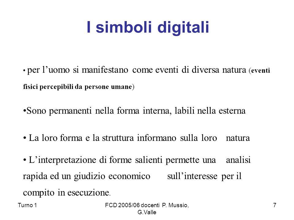 Turno 1FCD 2005/06 docenti P. Mussio, G.Valle 7 I simboli digitali per luomo si manifestano come eventi di diversa natura (eventi fisici percepibili d