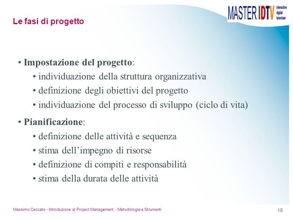 18 Massimo Ceccato - Introduzione al Project Management - Metodologia e Strumenti Impostazione del progetto: individuazione della struttura organizzat
