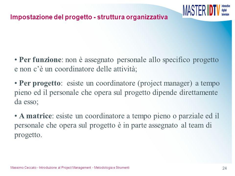 24 Massimo Ceccato - Introduzione al Project Management - Metodologia e Strumenti Per funzione: non è assegnato personale allo specifico progetto e no