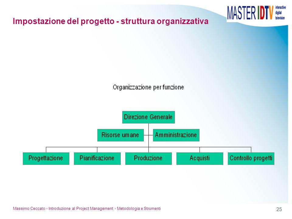 25 Massimo Ceccato - Introduzione al Project Management - Metodologia e Strumenti Impostazione del progetto - struttura organizzativa