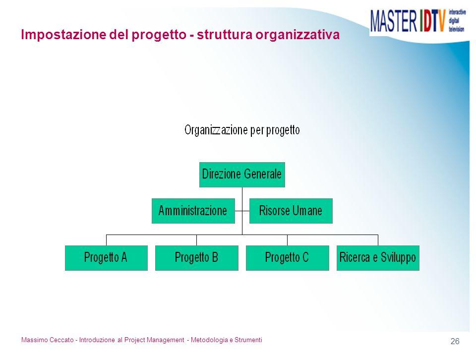 26 Massimo Ceccato - Introduzione al Project Management - Metodologia e Strumenti Impostazione del progetto - struttura organizzativa