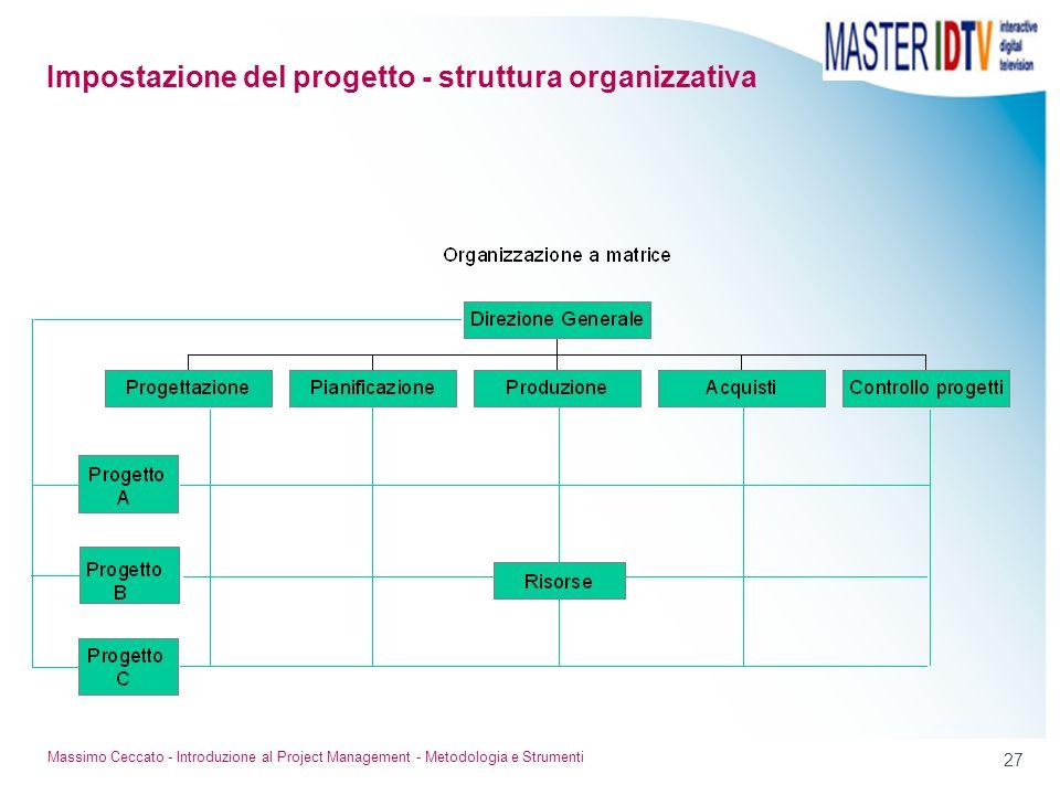 27 Massimo Ceccato - Introduzione al Project Management - Metodologia e Strumenti Impostazione del progetto - struttura organizzativa