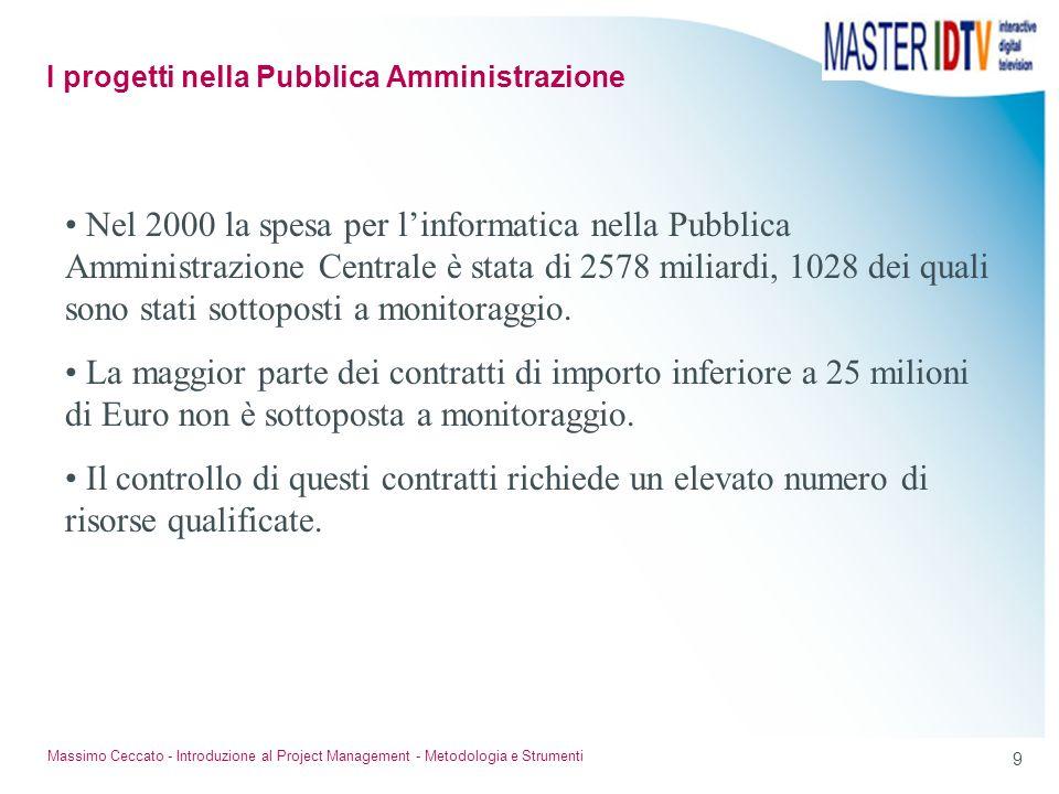 9 Massimo Ceccato - Introduzione al Project Management - Metodologia e Strumenti Nel 2000 la spesa per linformatica nella Pubblica Amministrazione Cen