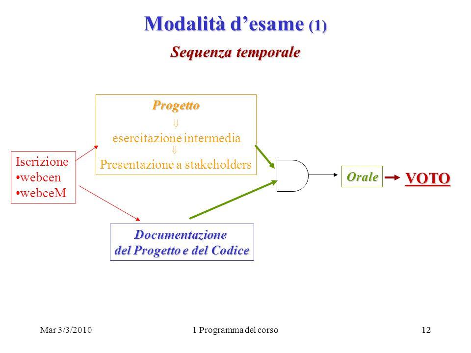 Mar 3/3/20101 Programma del corso12 Modalità desame (1) Sequenza temporale Progetto esercitazione intermedia Presentazione a stakeholders Orale Docume