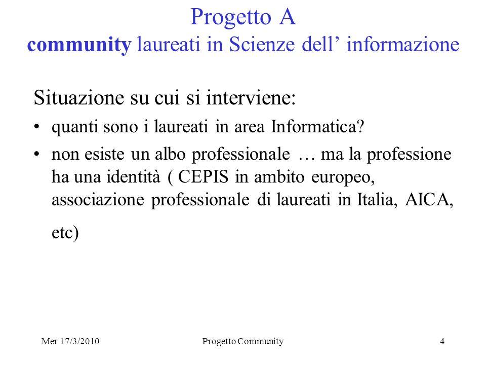 Mer 17/3/2010Progetto Community4 Progetto A community laureati in Scienze dell informazione Situazione su cui si interviene: quanti sono i laureati in area Informatica.