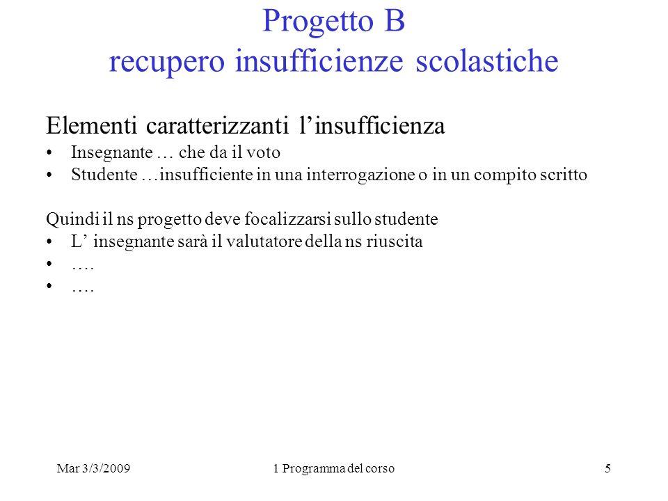 Mar 3/3/20091 Programma del corso5 Progetto B recupero insufficienze scolastiche Elementi caratterizzanti linsufficienza Insegnante … che da il voto S