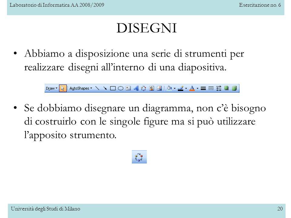 Laboratorio di Informatica AA 2008/2009Esercitazione no. 6 Università degli Studi di Milano20 DISEGNI Abbiamo a disposizione una serie di strumenti pe