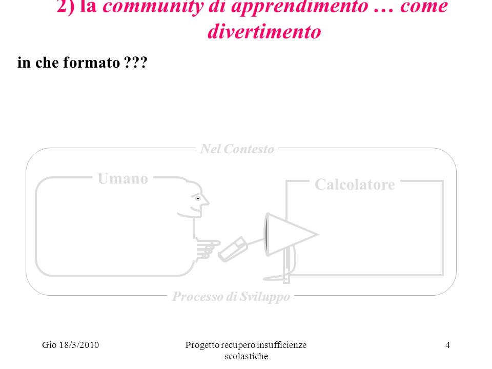 Gio 18/3/2010Progetto recupero insufficienze scolastiche 4 2) la community di apprendimento … come divertimento Umano Calcolatore Nel Contesto Processo di Sviluppo in che formato