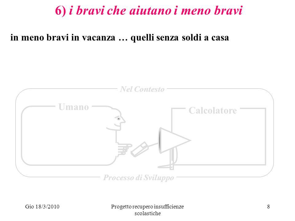 Gio 18/3/2010Progetto recupero insufficienze scolastiche 9 Approfondire gestione degli esercizi piano costi/ricavi