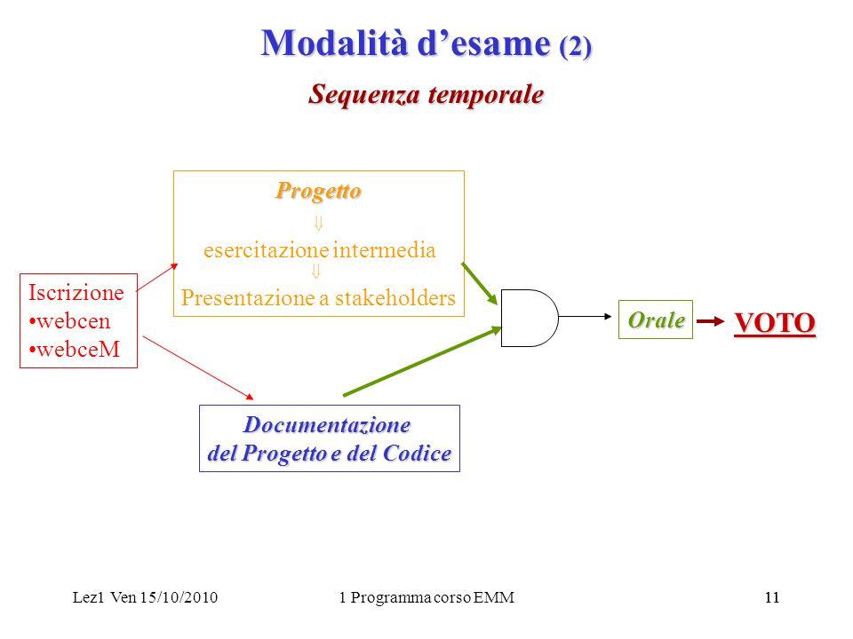Lez1 Ven 15/10/20101 Programma corso EMM11 Modalità desame (2) Sequenza temporale Progetto esercitazione intermedia Presentazione a stakeholders Orale Documentazione del Progetto e del Codice VOTO Iscrizione webcen webceM