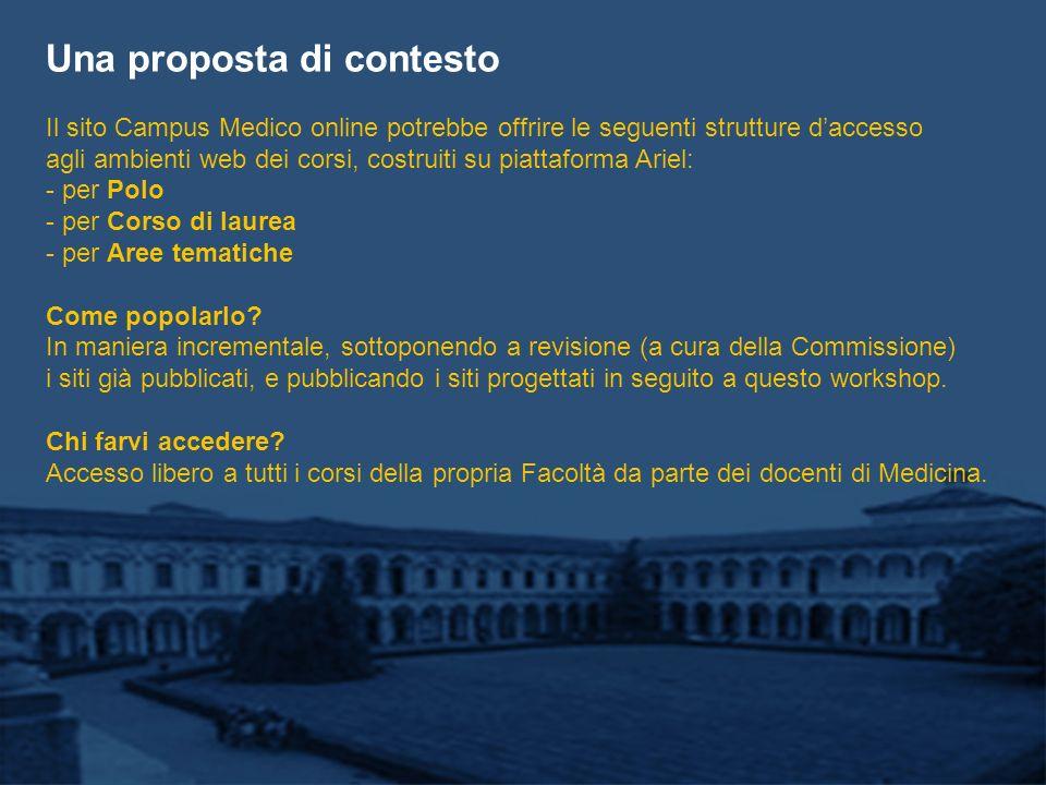 Una proposta di contesto Il sito Campus Medico online potrebbe offrire le seguenti strutture daccesso agli ambienti web dei corsi, costruiti su piattaforma Ariel: - per Polo - per Corso di laurea - per Aree tematiche Come popolarlo.
