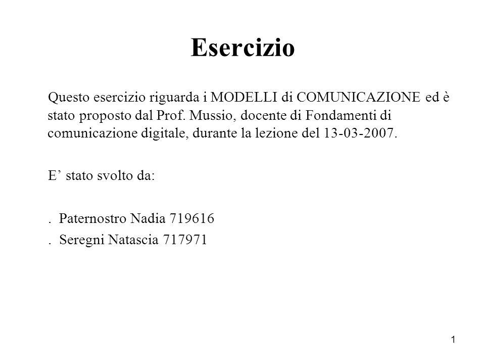 1 Esercizio Questo esercizio riguarda i MODELLI di COMUNICAZIONE ed è stato proposto dal Prof. Mussio, docente di Fondamenti di comunicazione digitale