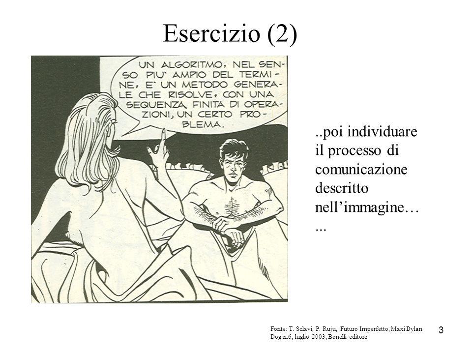 3 Fonte: T. Sclavi, P. Ruju, Futuro Imperfetto, Maxi Dylan Dog n.6, luglio 2003, Bonelli editore Esercizio (2)..poi individuare il processo di comunic
