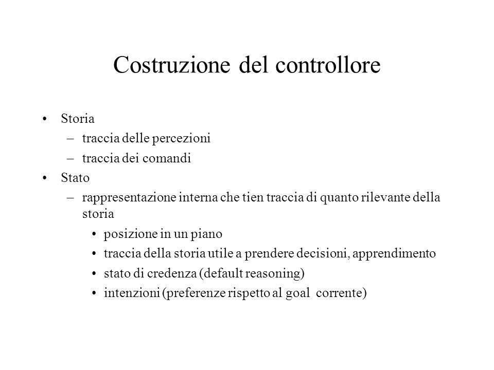 Controllore –macchina a stati trans : Stati x Percezioni --> Stati comm : Stati x Percezioni --> Stati Progetto –on-line (computazione in fase di lavoro del robot) / off-line (calcoli fatti per progettare il robot)