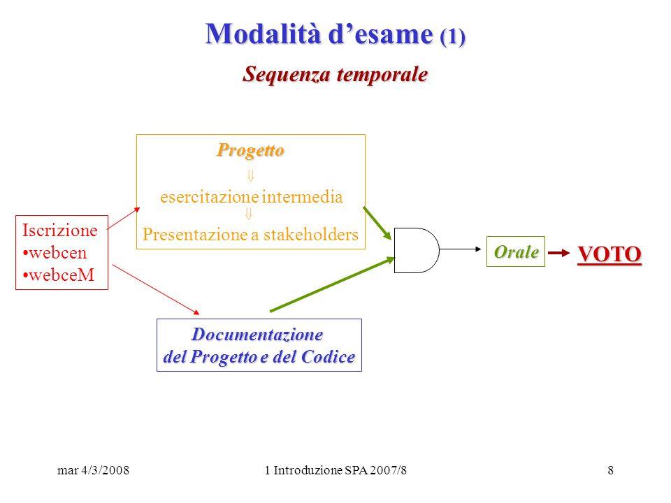 mar 4/3/20081 Introduzione SPA 2007/88 Modalità desame (1) Sequenza temporale Progetto esercitazione intermedia Presentazione a stakeholders Orale Documentazione del Progetto e del Codice VOTO Iscrizione webcen webceM
