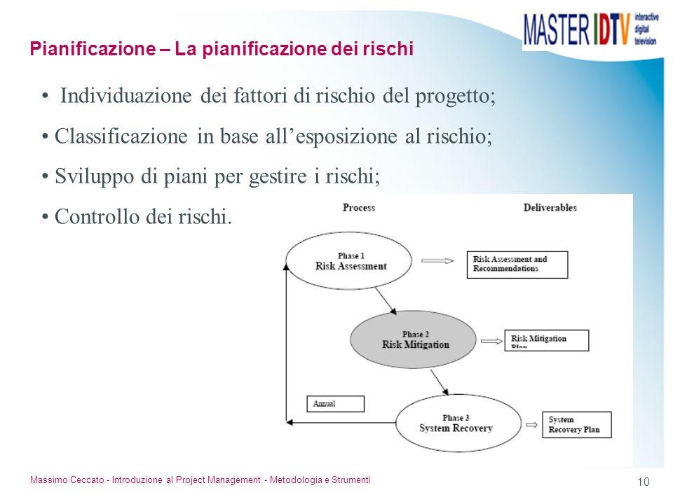 9 Massimo Ceccato - Introduzione al Project Management - Metodologia e Strumenti I rischi aumentano in modo esponenziale al crescere della complessità