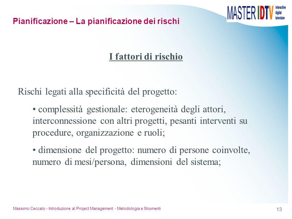 12 Massimo Ceccato - Introduzione al Project Management - Metodologia e Strumenti Individuazione dei rischi Rischi comuni a tutti i progetti: personal