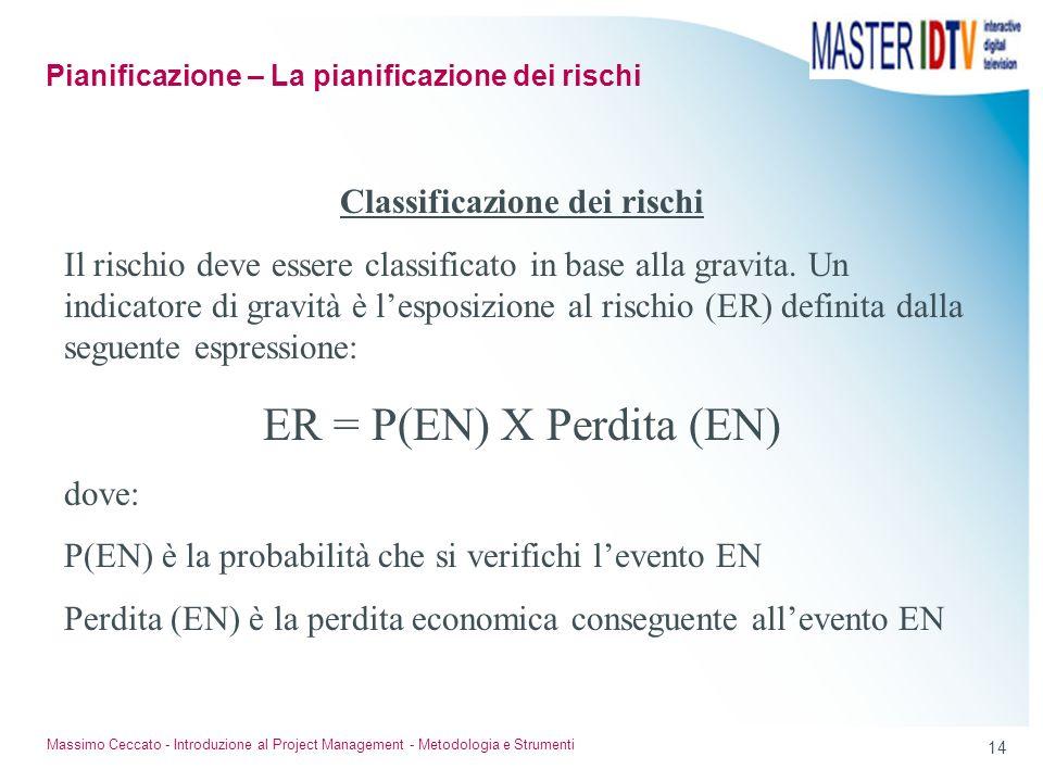 13 Massimo Ceccato - Introduzione al Project Management - Metodologia e Strumenti I fattori di rischio Rischi legati alla specificità del progetto: co