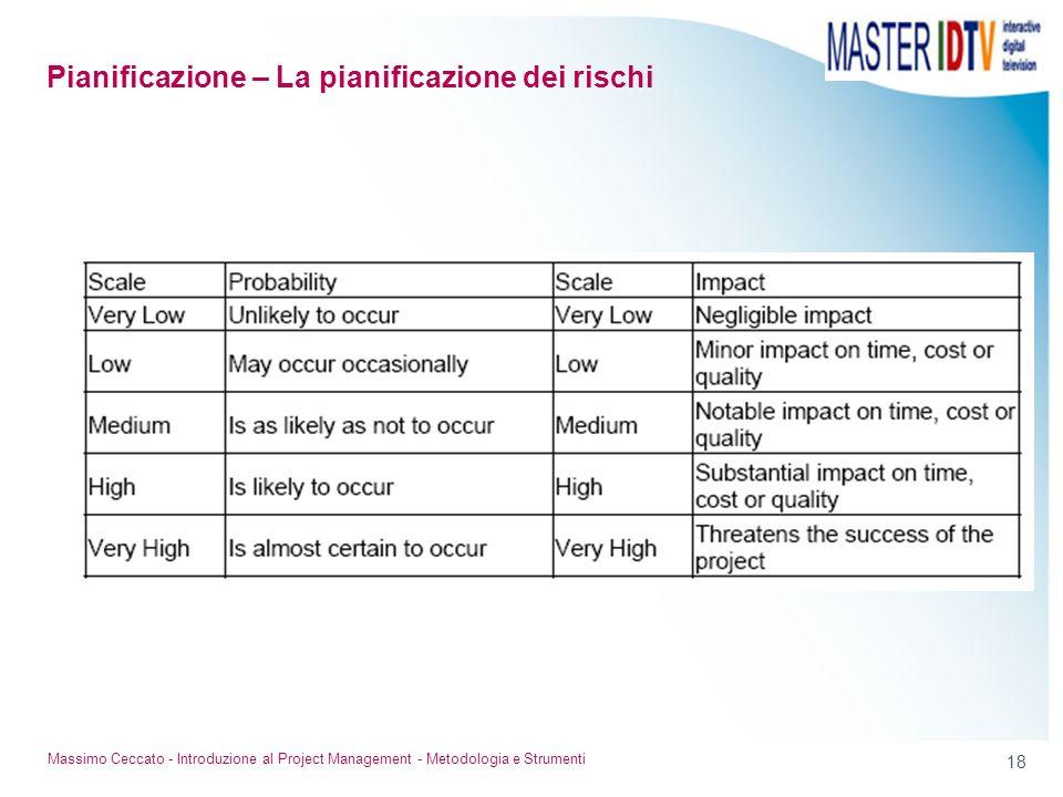 17 Massimo Ceccato - Introduzione al Project Management - Metodologia e Strumenti Riduzione dei rischi Ridurre il rischio con interventi preventivi mi