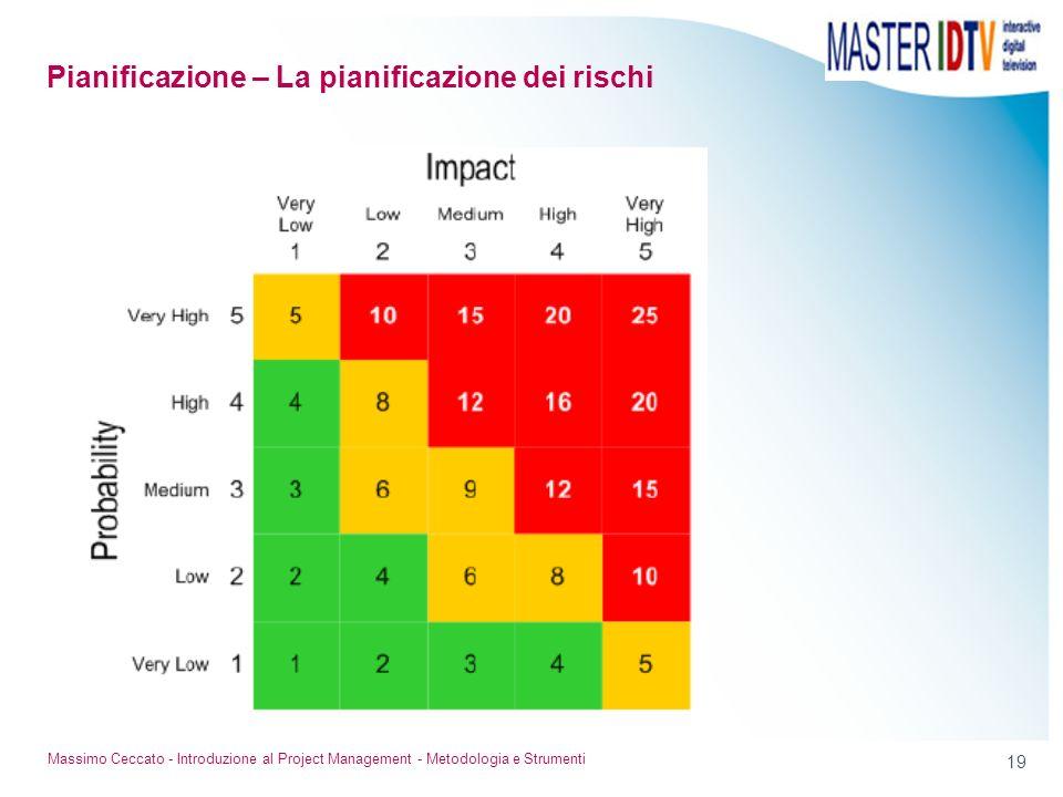 18 Massimo Ceccato - Introduzione al Project Management - Metodologia e Strumenti Pianificazione – La pianificazione dei rischi
