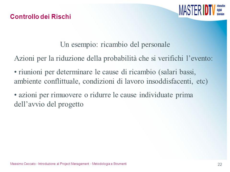 21 Massimo Ceccato - Introduzione al Project Management - Metodologia e Strumenti Sottoporre a verifica periodica (monitoraggio) i rischi ritenuti più