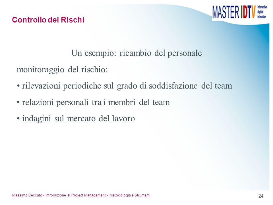 23 Massimo Ceccato - Introduzione al Project Management - Metodologia e Strumenti Un esempio: ricambio del personale Azioni per la riduzione dei danni