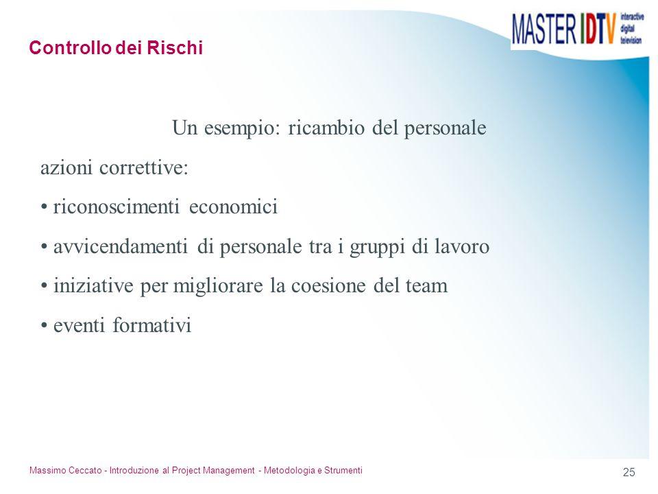 24 Massimo Ceccato - Introduzione al Project Management - Metodologia e Strumenti Un esempio: ricambio del personale monitoraggio del rischio: rilevaz