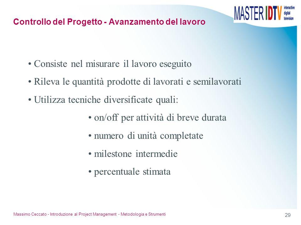 28 Massimo Ceccato - Introduzione al Project Management - Metodologia e Strumenti controllo avanzamento del lavoro controllo dei costi analisi degli s