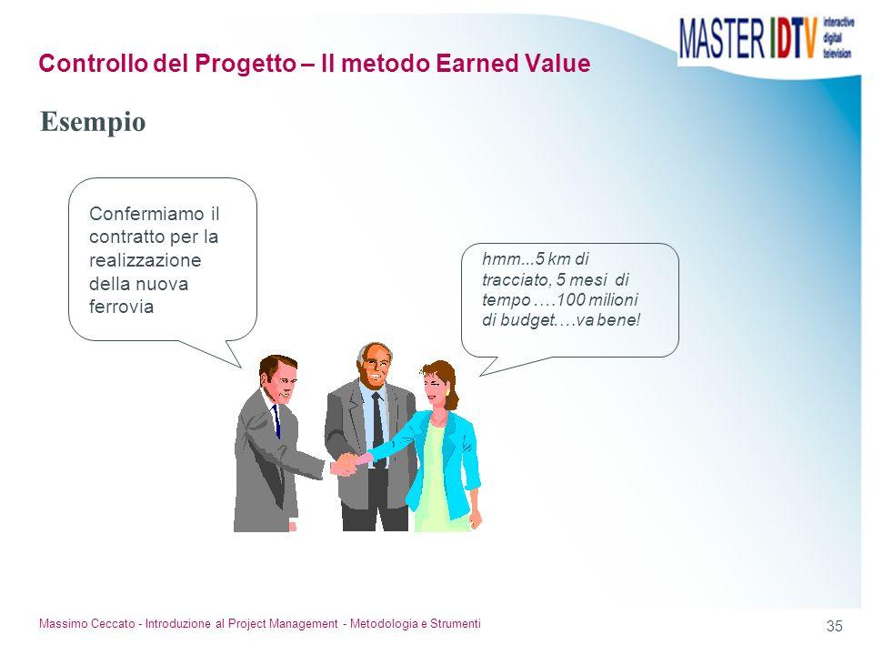 34 Massimo Ceccato - Introduzione al Project Management - Metodologia e Strumenti Definizione E una tecnica che permette di controllare lavanzamento d