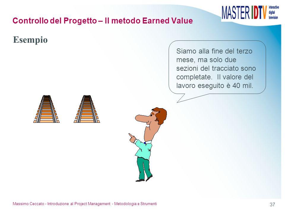 36 Massimo Ceccato - Introduzione al Project Management - Metodologia e Strumenti Budget totale = 100 mil. Da spendere in 5 mesi Pianifico di realizza