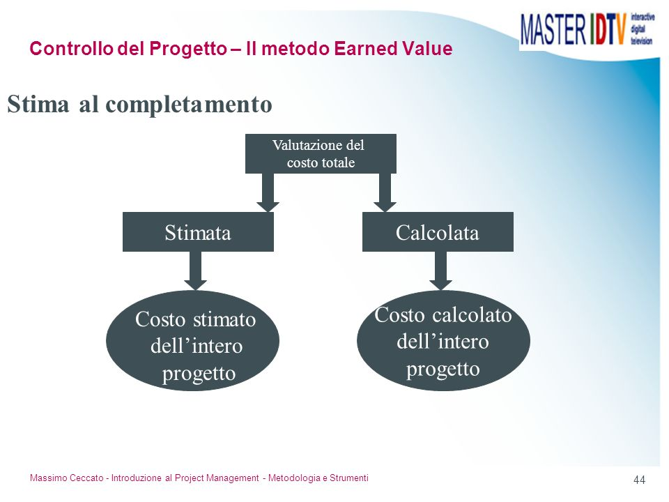 43 Massimo Ceccato - Introduzione al Project Management - Metodologia e Strumenti Mil. Tempo 5 mesi BCWP earned value ACWP actual cost 100 cv Controll