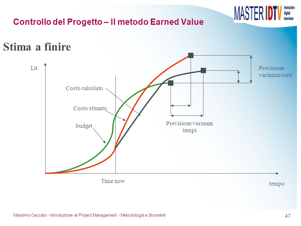 46 Massimo Ceccato - Introduzione al Project Management - Metodologia e Strumenti Costo calcolato dellintero progetto Dipende dai risultati a consunti
