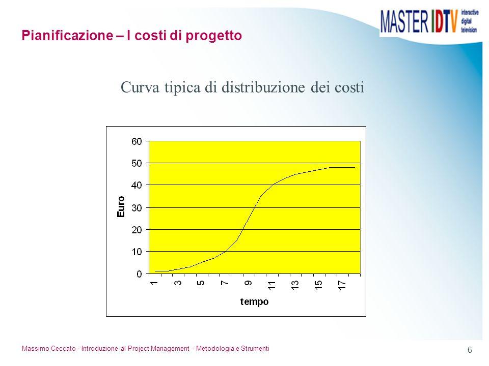 5 Massimo Ceccato - Introduzione al Project Management - Metodologia e Strumenti Distribuzione dei costi Si calcolano i costi complessivi di ogni sing