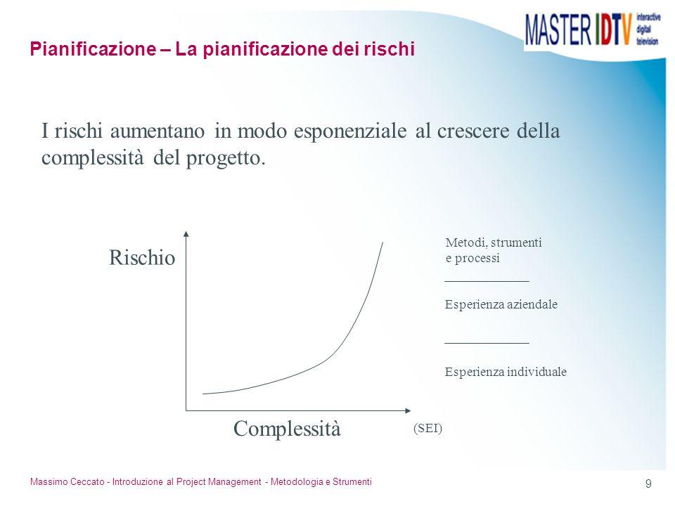 8 Massimo Ceccato - Introduzione al Project Management - Metodologia e Strumenti Insieme di attività volte a ridurre le probabilità che eventi futuri