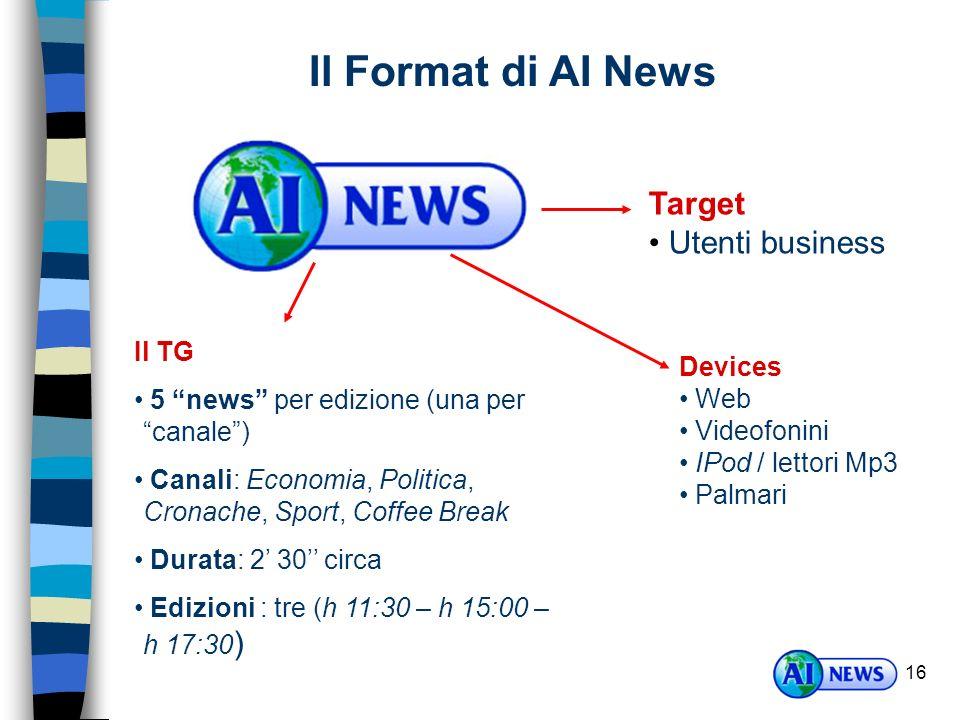 16 Il Format di AI News Target Utenti business Il TG 5 news per edizione (una per canale) Canali: Economia, Politica, Cronache, Sport, Coffee Break Durata: 2 30 circa Edizioni : tre (h 11:30 – h 15:00 – h 17:30 ) Devices Web Videofonini IPod / lettori Mp3 Palmari