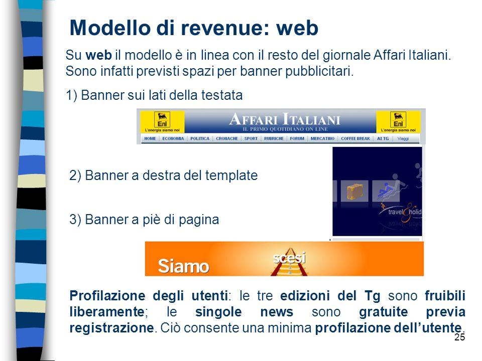 25 Modello di revenue: web Su web il modello è in linea con il resto del giornale Affari Italiani.