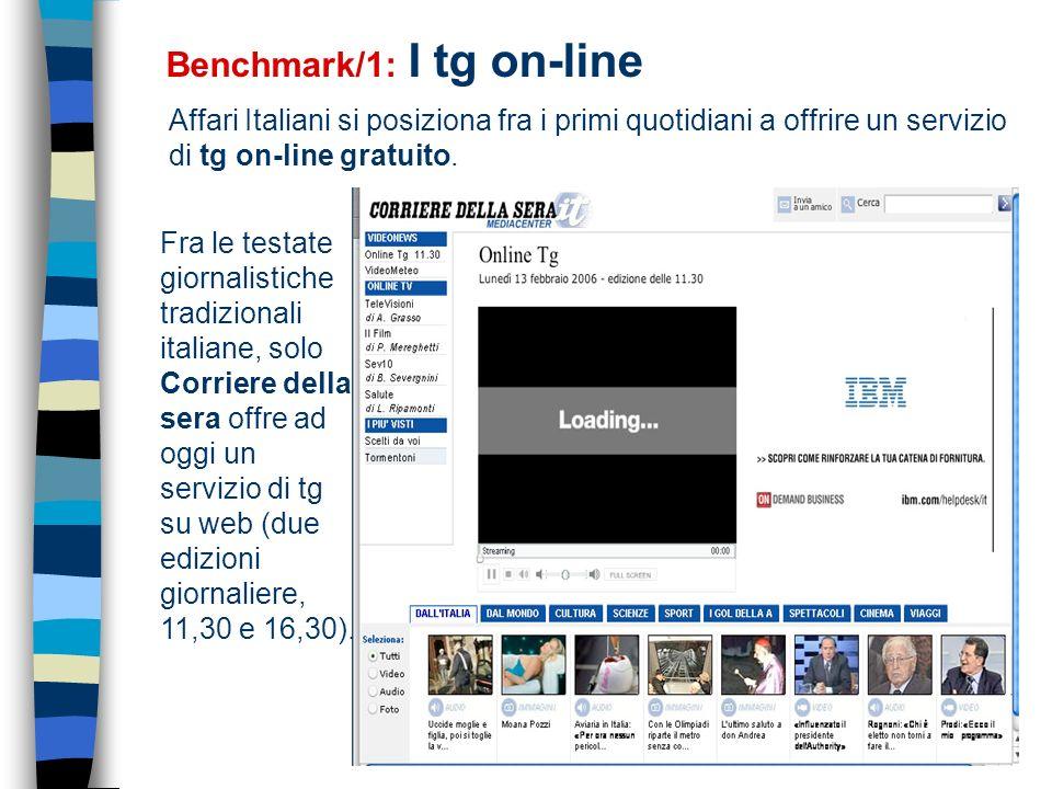18 Template per il Web Affari Italiani: lhomepage classica Affari Italiani: lhomepage di AI News