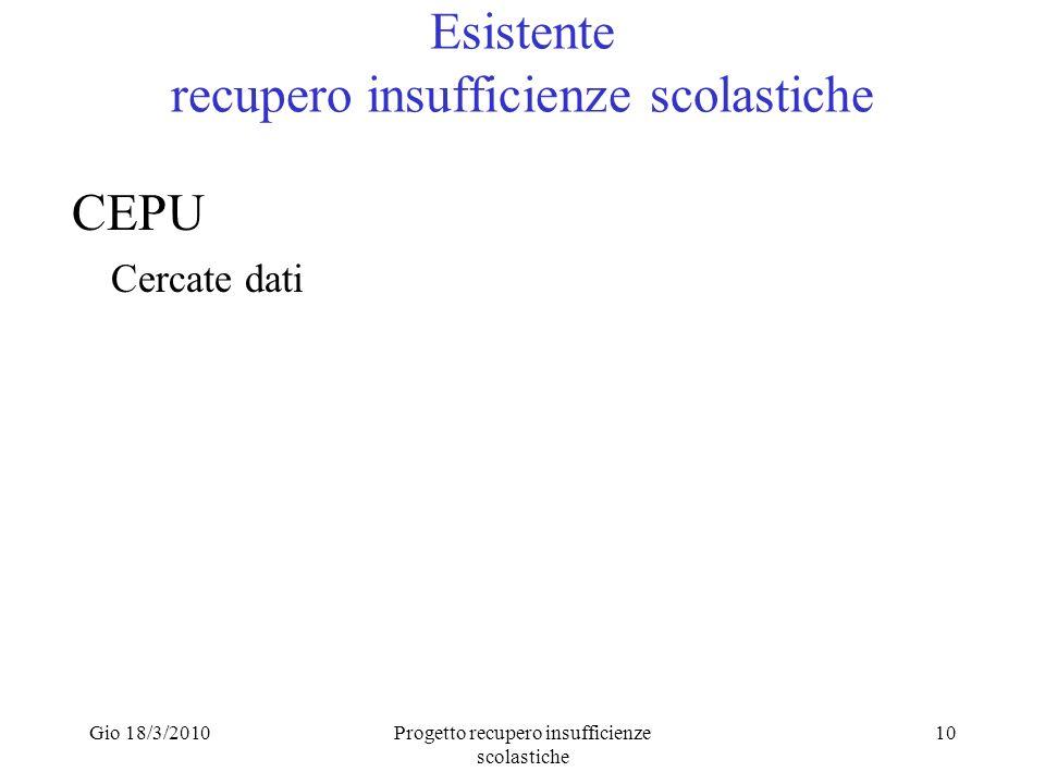 Gio 18/3/2010Progetto recupero insufficienze scolastiche 10 Esistente recupero insufficienze scolastiche CEPU Cercate dati