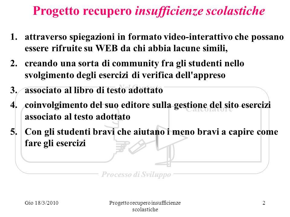 Gio 18/3/2010Progetto recupero insufficienze scolastiche 3 Approfondiamo gestione degli esercizi piano costi/ricavi