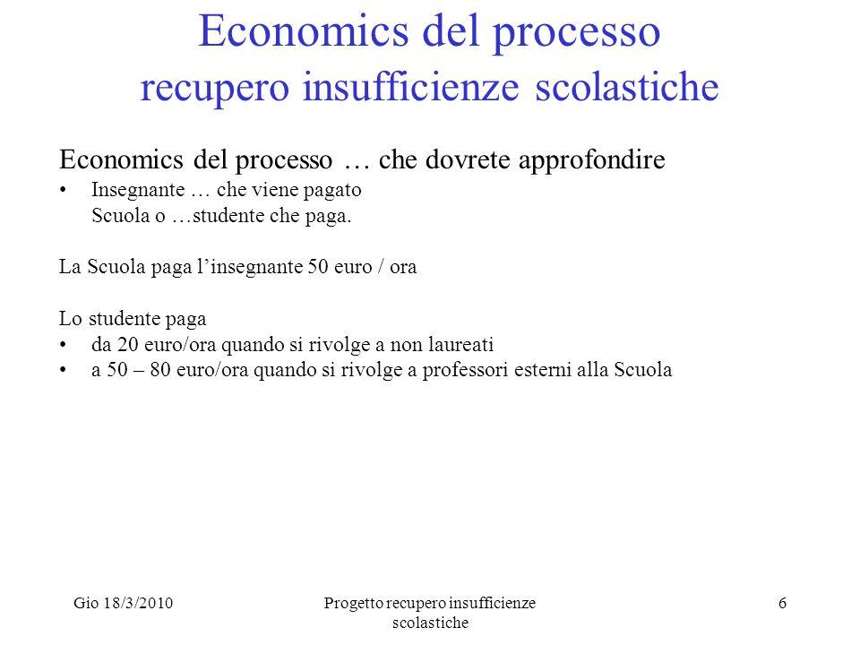 Gio 18/3/2010Progetto recupero insufficienze scolastiche 6 Economics del processo recupero insufficienze scolastiche Economics del processo … che dovrete approfondire Insegnante … che viene pagato Scuola o …studente che paga.