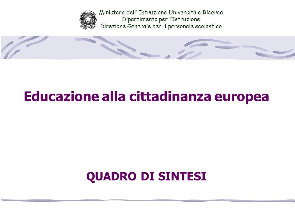 2 LIVELLO POLITICO-ISTITUZIONALE EUROPEO E INTERNAZIONALE (1) Ministero della Pubblica Istruzione Dipartimento per lIstruzione Direzione Generale per il personale della scuola I Trattati di Roma del 1957 e il Trattato di Maastrich del 1992; Carta dei diritti fondamentali UE 2000; (Carta di Nizza) Consiglio Europeo di Lisbona 2000: LEuropa della Conoscenza Consiglio dEuropa 2005 - Anno Europeo della Cittadinanza attraverso leducazione; Consiglio dEuropa 2007 - Anno Europeo delle Pari Opportunità Consiglio dEuropa 2008 - Anno Europeo del Dialogo interculturale Consiglio d Europa 2009- Anno Europeo della creatività attraverso leducazione Carta dei Diritti Fondamentali dEuropa – 12/12/2007 Trattato di riforma di Lisbona – 13/12/2007
