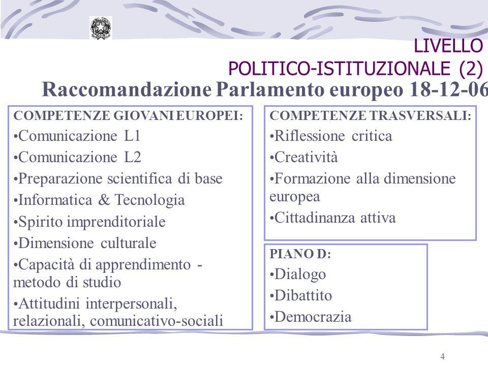 4 LIVELLO POLITICO-ISTITUZIONALE (2) COMPETENZE GIOVANI EUROPEI: Comunicazione L1 Comunicazione L2 Preparazione scientifica di base Informatica & Tecn