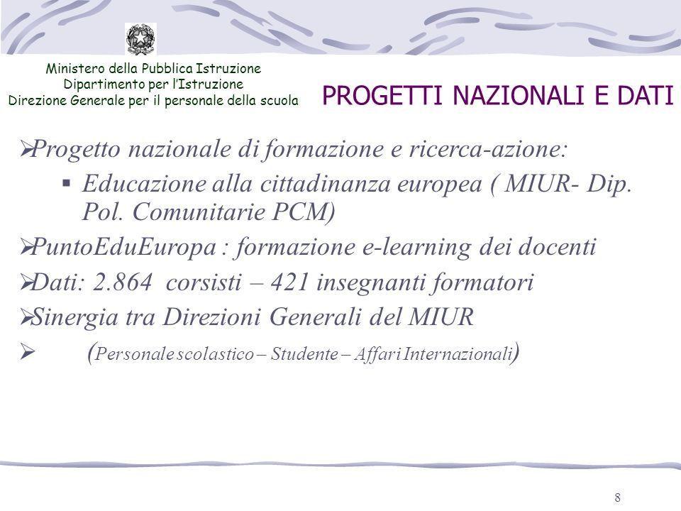 8 PROGETTI NAZIONALI E DATI Ministero della Pubblica Istruzione Dipartimento per lIstruzione Direzione Generale per il personale della scuola Progetto nazionale di formazione e ricerca-azione: Educazione alla cittadinanza europea ( MIUR- Dip.